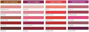 Color Fresh Color Chart Lipstick Diary What I Wore That Day Beautygeeks