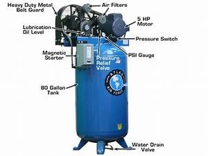 Atlas U00ae Air Force Af7 Two Stage 5 Hp  220 Volt Single Phase 80 Gallon Air Compressor W  Mag