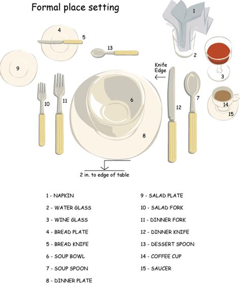 correct way to set a table dining table dining table setting layout