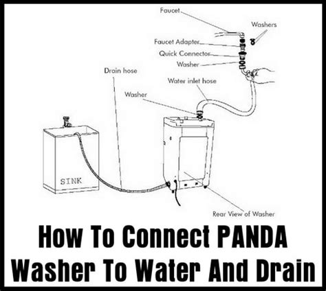 Panda Washing Machines And Dryers  Parts, User Guide. Living Room Chairs Clearance. Black Living Room Set. Classic Italian Furniture Living Room. Simple Elegant Living Room. Pictures Of Living Room Ideas. Inexpensive Living Room Decorating Ideas. China Hutch In Living Room. Living Room Decorating Ideas With Fireplace
