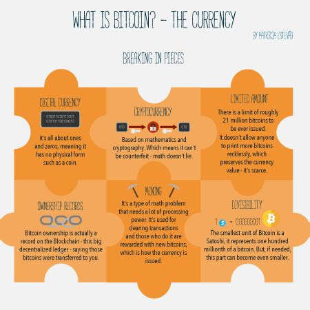 What Is Bitcoin Currency by Bitcoin Designed