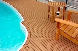 28+ [ Boat Deck Flooring Materials ] Nuteak Synthetic