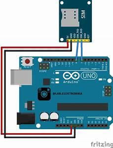 Cara Program Gsm Module Sim800l V2 Mengirim Sms Menggunakan Arduino