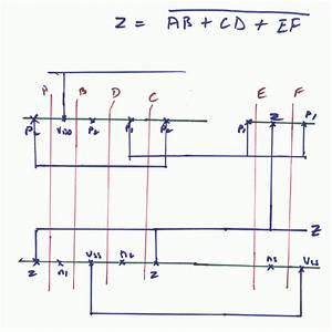 Hcl Stick Diagram