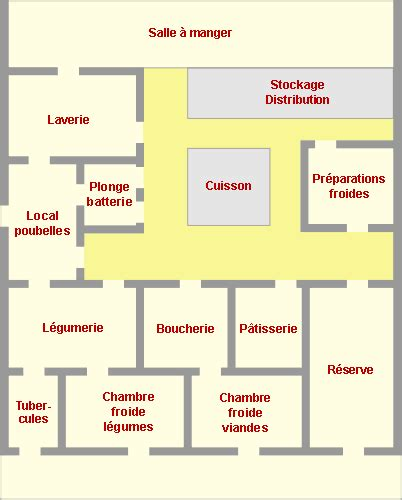 cuisine plan type plan type de cuisine photos de conception de maison