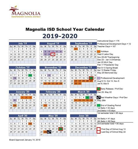 magnolia independent school district