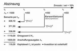 Free Cash Flow Berechnen : zinssatz wikipedia ~ Themetempest.com Abrechnung