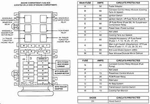 2002 Ford Windstar Fuse Box Diagram 1996 Ford Bronco Fuse