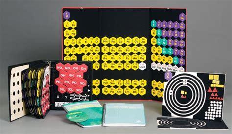 review  atom concepts   azer atomic model