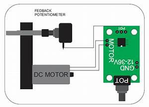 Dc Servo Motor Driver  U2013 Analog Closed Loop Control