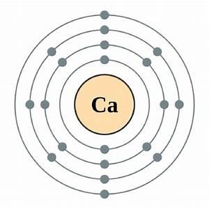 4 1  Atomic Models Of The Twentieth Century