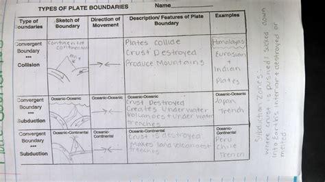 worksheet plate boundaries worksheet worksheet