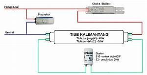 Cremin Muka  Benarkah Produk Penjimat Elektrik Berkesan