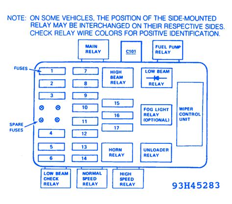bmw   main relay fuse boxblock circuit breaker