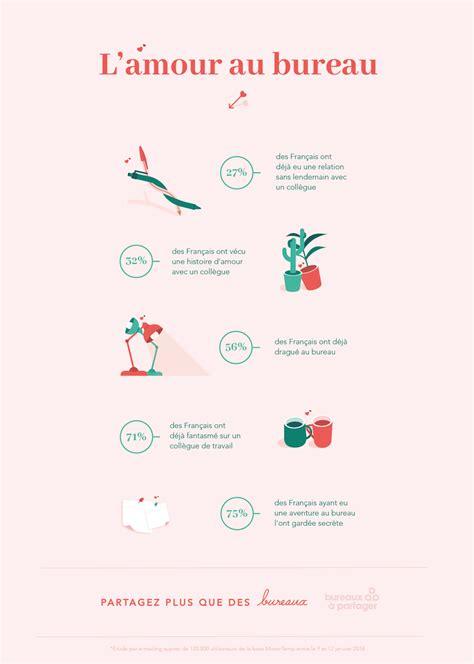 comment faire l amour au bureau amour au bureau l 39 infographie bureaux a partager