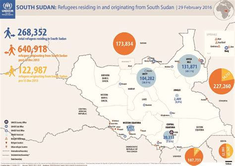 Document - UNHCR South Sudan - Refugees in and from South ...