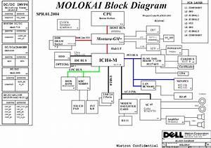 Dell Inspiron 700m Laptop Schematic Diagram  U2013 Laptop Schematic