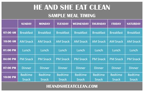 eat clean meal planning sample meal timing