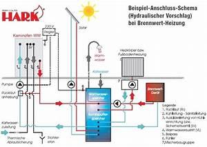 Wasserführender Kamin Anschluss : hark kaminofen wasserw rmetauscher vito ww ecoplus ~ A.2002-acura-tl-radio.info Haus und Dekorationen