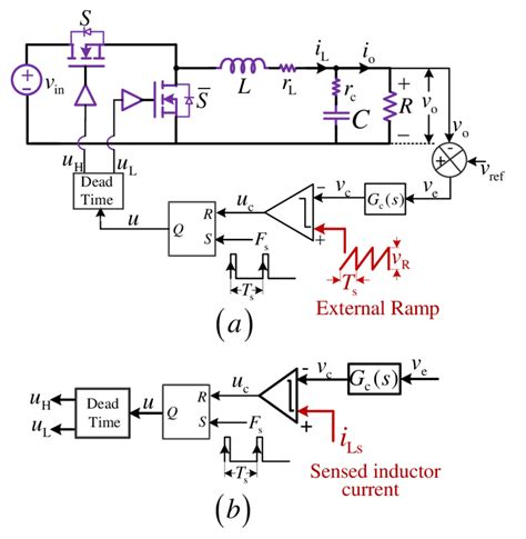 schematic of a synchronous buck converter operating pwm a scientific diagram