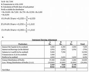 Ts Grewal Accountancy Class 12 Solutions Chapter 1