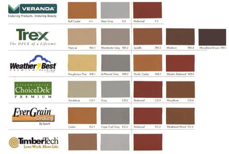 Trex Decking Colors Home Depot by Composite Deck Behr Composite Deck Stain