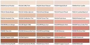 Millennium Paints - Millennium Paint Colors - Millennium ...