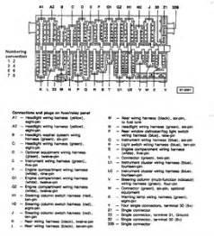 solved  vw jetta fuse box diagram fixya