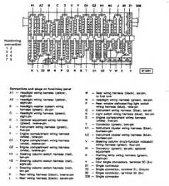 vw jetta fuse box diagram image wiring similiar 2001 jetta block diagram keywords on 2002 vw jetta fuse box diagram