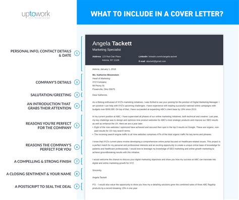 What Does A Resume Need To Include by What To Include In A Cover Letter 15 Exles Of What
