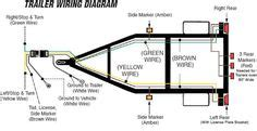 Hitch Wiring Diagram For 2001 Ford F 150 by Trailer Electrical Wiring Diagrams Lookpdf