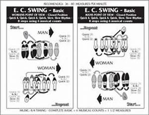 Super Zumba Steps Diagram Bachata Steps Diagram Wiring Source Jccc Edu Wiring Digital Resources Instshebarightsorg