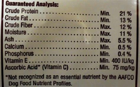 dog food nutrition labels