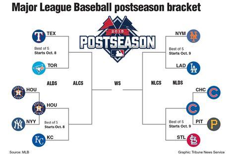 MLB Playoff Structure Needs Tweaking – The Mirror