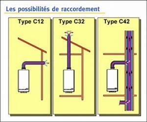 Conduit Evacuation Chaudiere Gaz Condensation : vacuation des gaz br l s de la chaudi re ~ Melissatoandfro.com Idées de Décoration