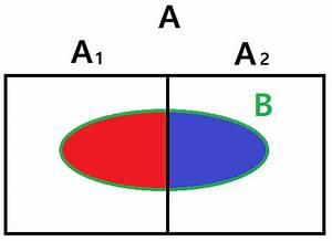 Total And Compound Probability And Mathematical
