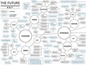 Infographic Of The Day  This Flowchart U0026 39 S More Clever Than