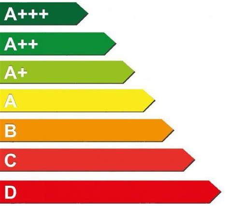 Измеряем потребляемую мощность домашних приборов хабр