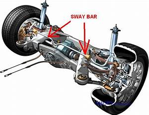 2003-up Sway Bars Do They Exist