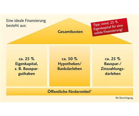 Finanzierung Haus Berechnen by Immobilienfinanzierung 5 Wichtige Tipps Bausparkasse