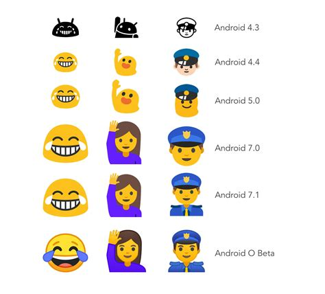 emoji for android the new android emoji set crappydesign