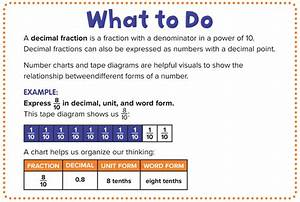 How To Do A Tape Diagram