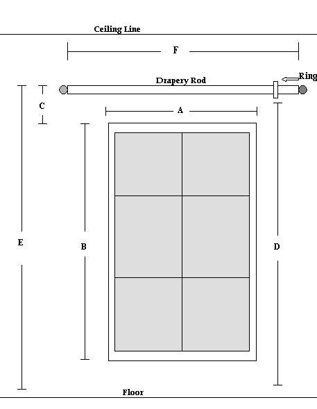 measuring for curtains | Den | Pinterest | Window