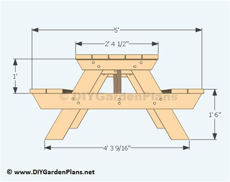 free picnic table plans woodwork picnic table plans pdf plans