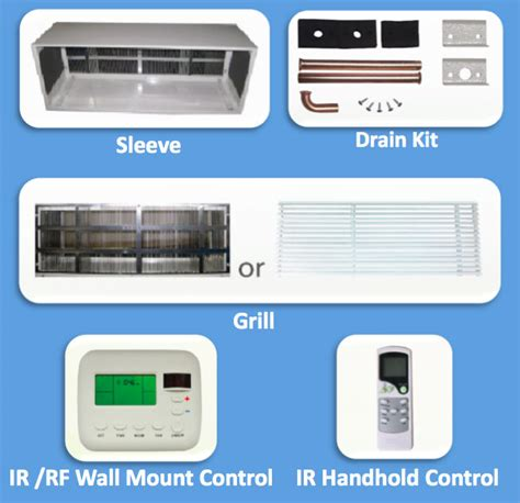 Mitsubishi Ptac by Dc Inverter Ptac Packaged Terminal Air Conditioner View