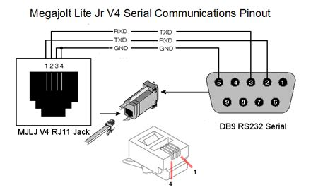 6 best images of rj11 4 pin connector diagram 9 pin