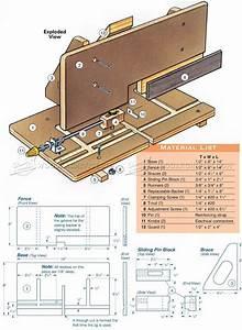 Adjustable Box Joint Jig • WoodArchivist