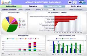 Chart Of Accounts Excel Template Accounts Receivables Analytics Visual Bi Solutions