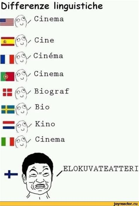 German Words Meme - image 271653 differenze linguistiche know your meme