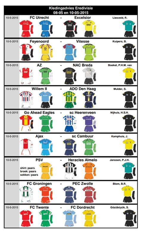football colors tips to determine shirt colours of football teams and referees